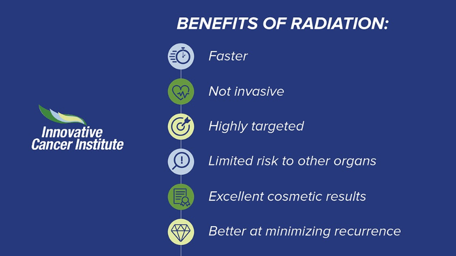 Benefits of Radiation Therapy